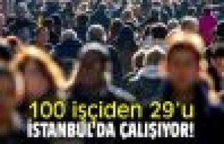 100 İşçiden 29' U İstanbul' da, Yüzde 22'...