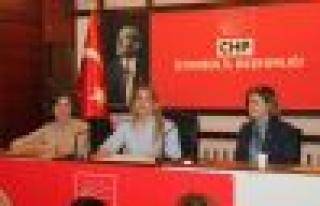CHP'li Kadınlar şiddeti kınadı