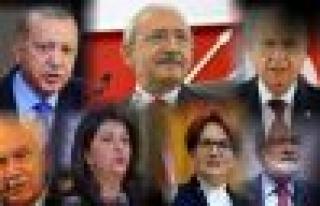 Erdoğan, Kılıçdaroğlu ve Bahçeli Sokağa Çıkma...